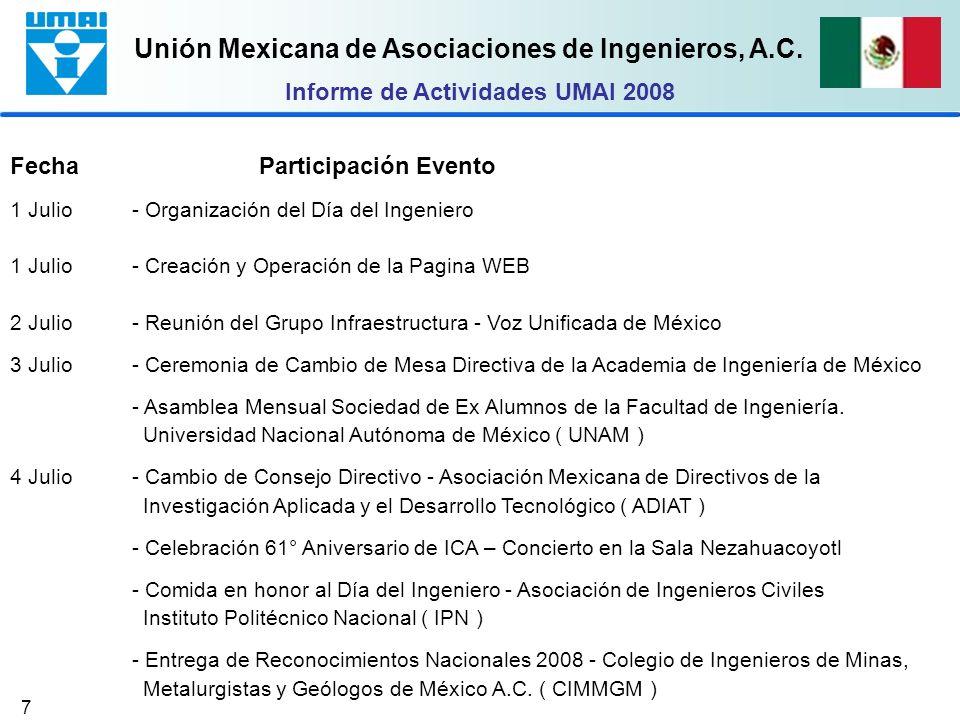 Unión Mexicana de Asociaciones de Ingenieros, A.C. 7 Fecha Participación Evento 1 Julio - Organización del Día del Ingeniero 1 Julio- Creación y Opera