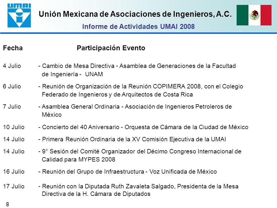 Unión Mexicana de Asociaciones de Ingenieros, A.C. 8 Fecha Participación Evento 4 Julio - Cambio de Mesa Directiva - Asamblea de Generaciones de la Fa