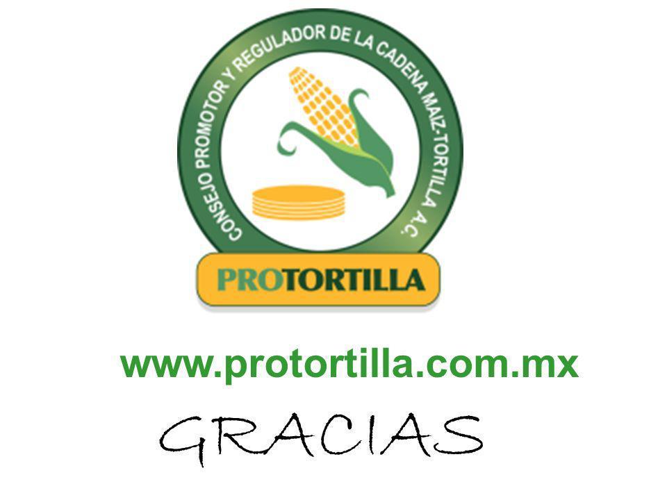 GRACIAS www.protortilla.com.mx