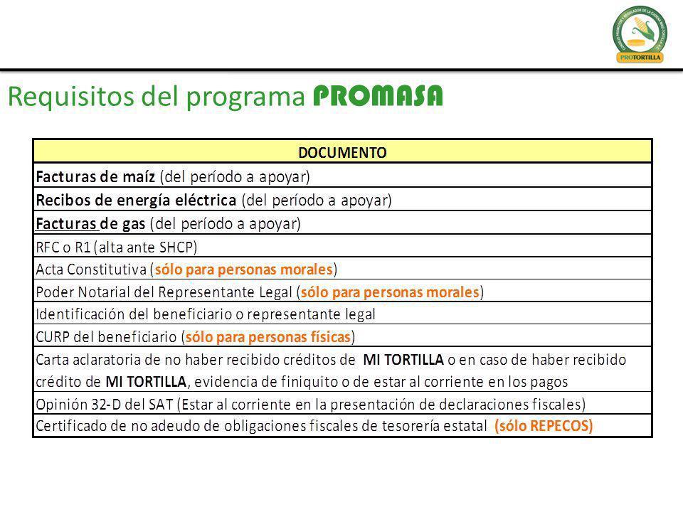 Requisitos del programa PROMASA