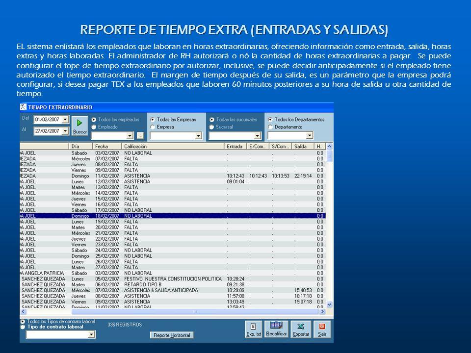 REPORTE DE TIEMPO EXTRA (ENTRADAS Y SALIDAS) EL sistema enlistará los empleados que laboran en horas extraordinarias, ofreciendo información como entr