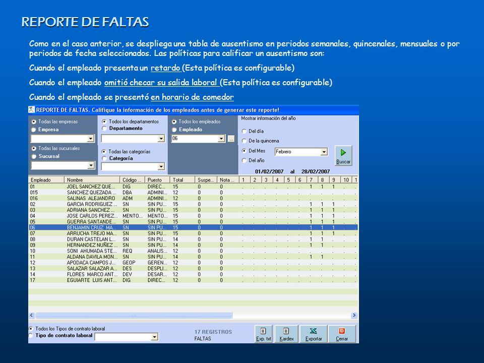REPORTE DE FALTAS Como en el caso anterior, se despliega una tabla de ausentismo en periodos semanales, quincenales, mensuales o por periodos de fecha