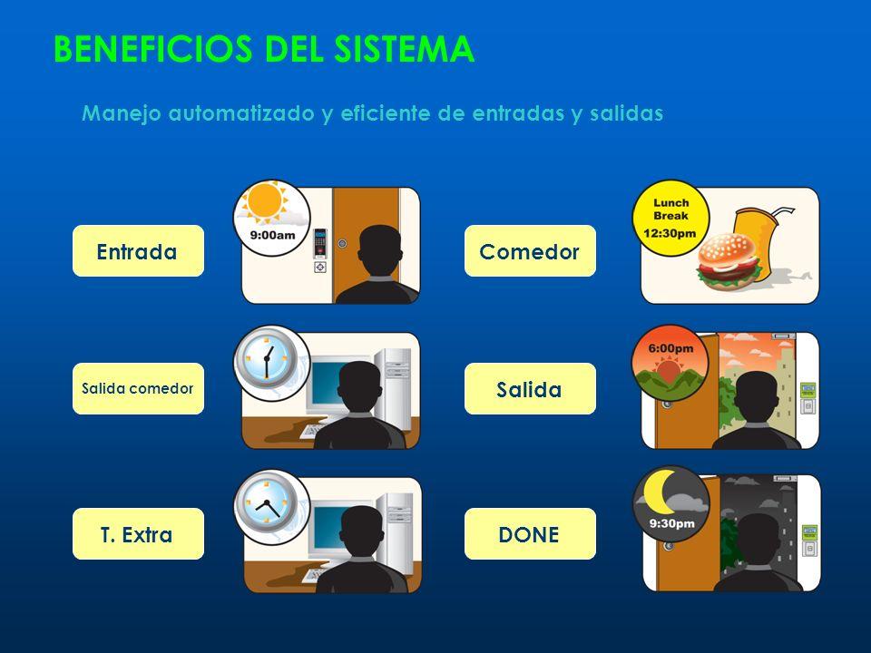 Manejo automatizado y eficiente de entradas y salidas Comedor Salida DONE Entrada Salida comedor T. Extra BENEFICIOS DEL SISTEMA