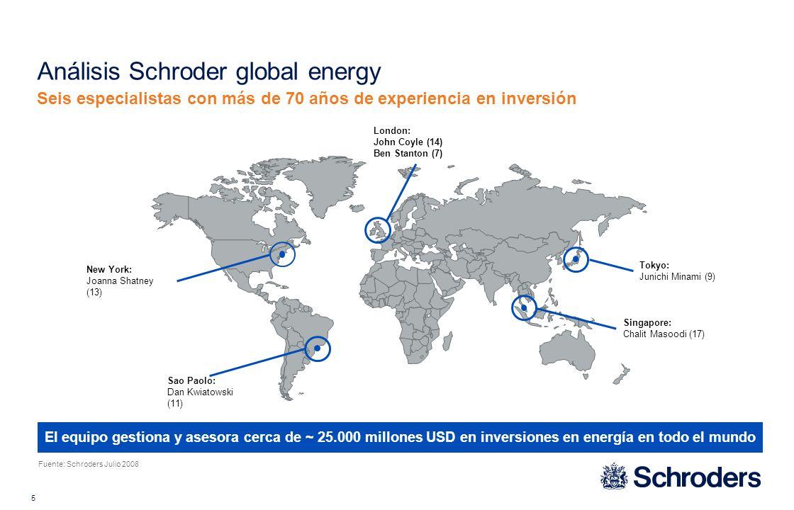 5 Análisis Schroder global energy Fuente: Schroders Julio 2008 Seis especialistas con más de 70 años de experiencia en inversión El equipo gestiona y asesora cerca de ~ 25.000 millones USD en inversiones en energía en todo el mundo London: John Coyle (14) Ben Stanton (7) Tokyo: Junichi Minami (9) Singapore: Chalit Masoodi (17) Sao Paolo: Dan Kwiatowski (11) New York: Joanna Shatney (13)