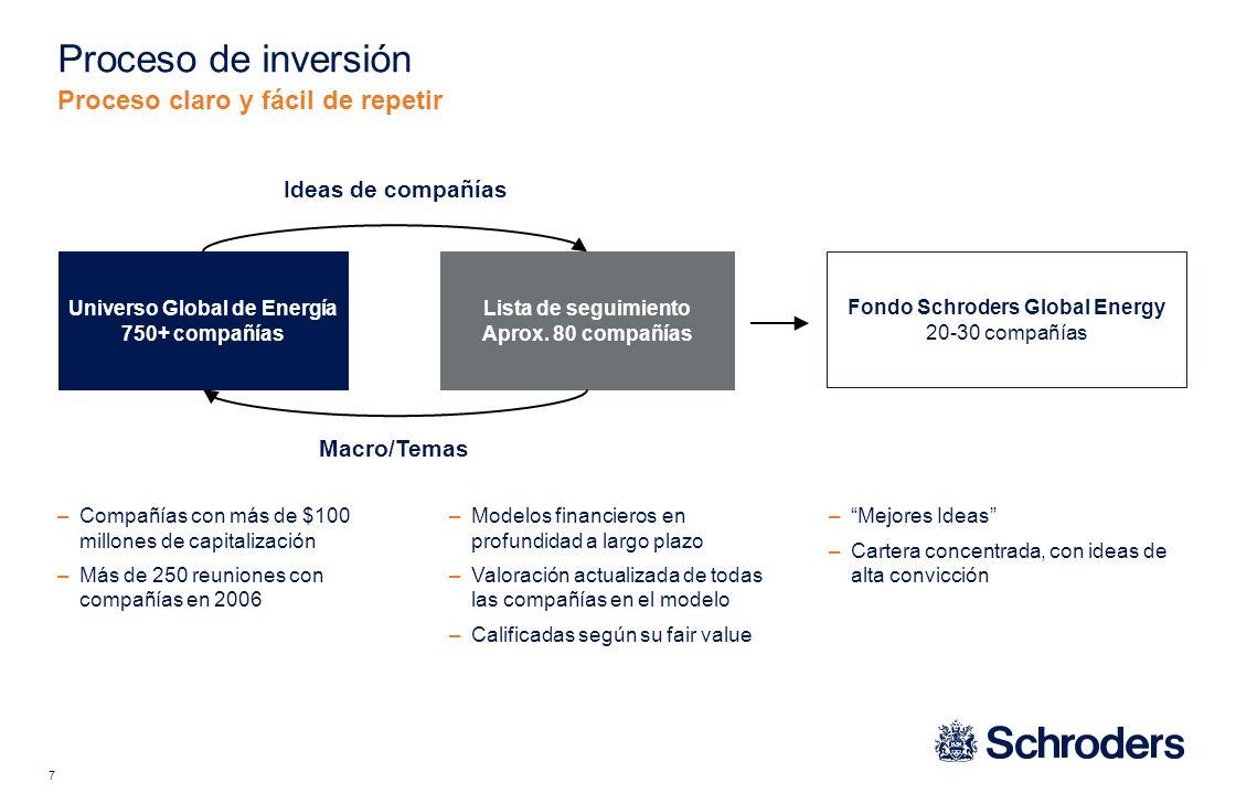 7 Proceso de inversión Proceso claro y fácil de repetir Universo Global de Energía 750+ compañías Lista de seguimiento Aprox.