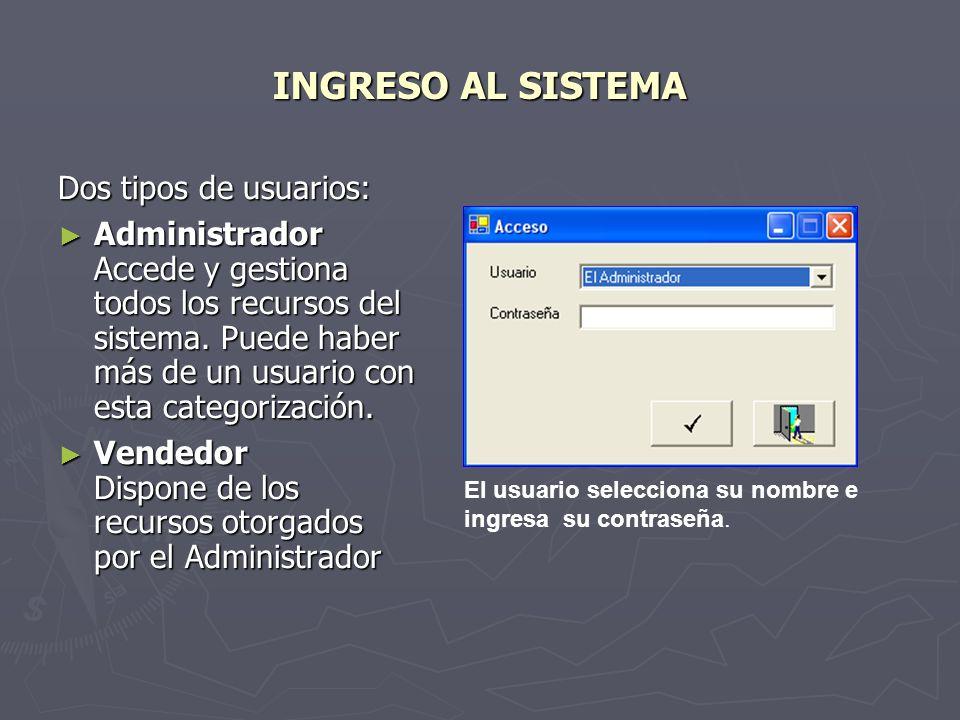 INGRESO AL SISTEMA Dos tipos de usuarios: Administrador Accede y gestiona todos los recursos del sistema.