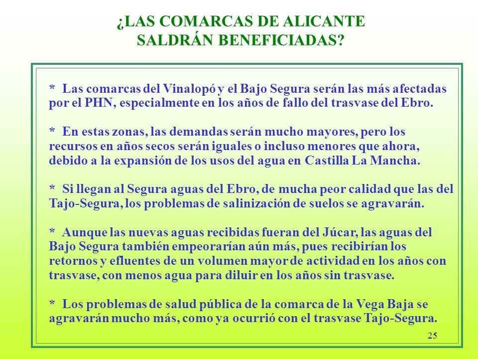 25 ¿LAS COMARCAS DE ALICANTE SALDRÁN BENEFICIADAS? * Las comarcas del Vinalopó y el Bajo Segura serán las más afectadas por el PHN, especialmente en l