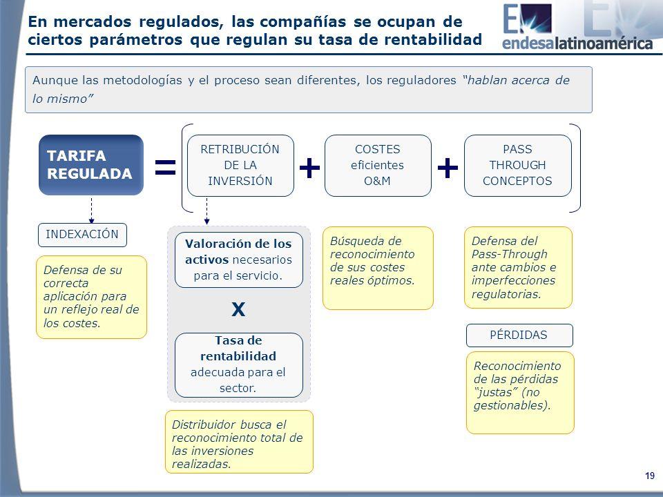 19 TARIFA REGULADA RETRIBUCIÓN DE LA INVERSIÓN COSTES eficientes O&M PASS THROUGH CONCEPTOS Valoración de los activos necesarios para el servicio.