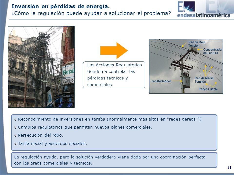 24 Inversión en pérdidas de energía.¿Cómo la regulación puede ayudar a solucionar el problema.
