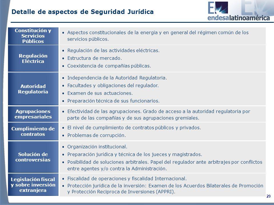 29 Detalle de aspectos de Seguridad Jurídica Aspectos constitucionales de la energía y en general del régimen común de los servicios públicos.