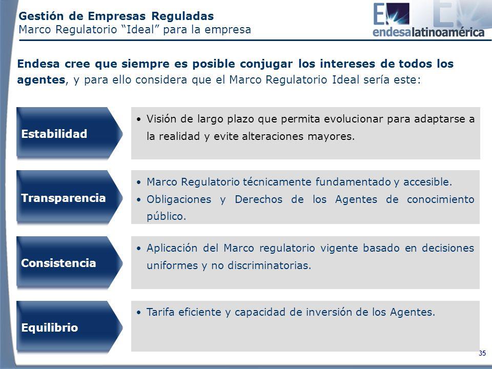 35 Gestión de Empresas Reguladas Marco Regulatorio Ideal para la empresa Marco Regulatorio técnicamente fundamentado y accesible.