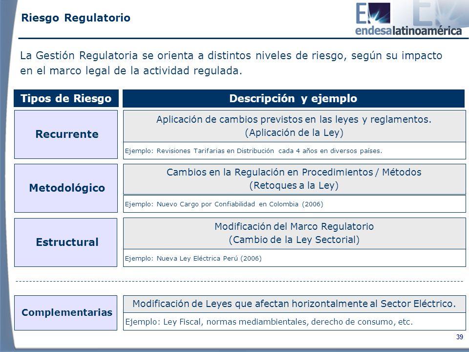 39 Riesgo Regulatorio Aplicación de cambios previstos en las leyes y reglamentos.
