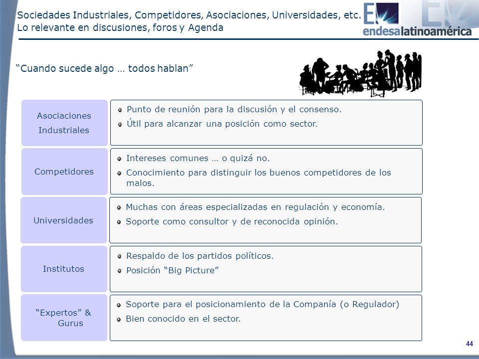44 Sociedades Industriales, Competidores, Asociaciones, Universidades, etc.