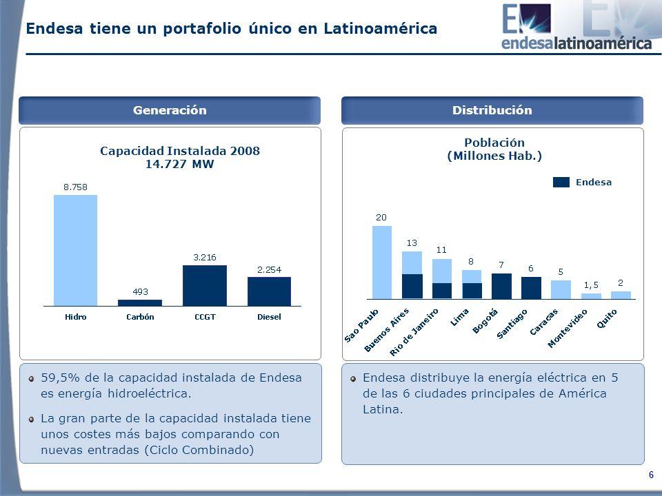 7 Variables Claves en la Gestión Regulatoria Relaciones con los Reguladores y otros Gestión de los Riesgos Regulatorios Panorama Regional ENDESA en Latinoamérica