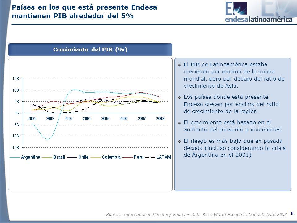8 El PIB de Latinoamérica estaba creciendo por encima de la media mundial, pero por debajo del ratio de crecimiento de Asia.