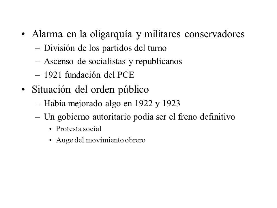 Alarma en la oligarquía y militares conservadores –División de los partidos del turno –Ascenso de socialistas y republicanos –1921 fundación del PCE S