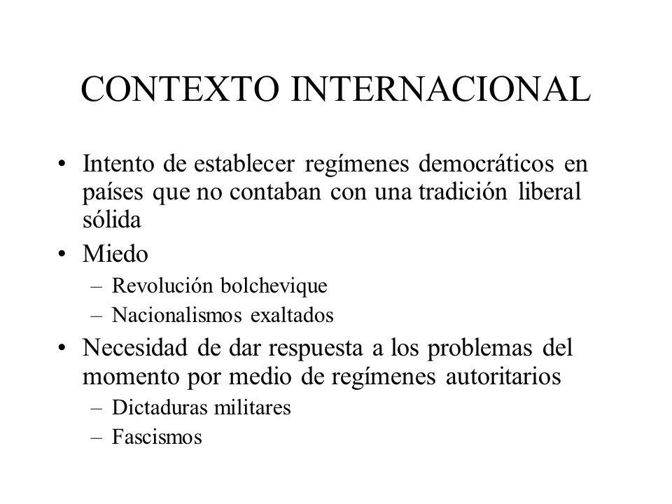PERSECUCIÓN DEL CATALANISMO Problema regionalista –Fracaso de la Dictadura Apoyo de la burguesía catalana al golpe Ideología de Primo de Rivera –Regionalismo y separatismo: sinónimos