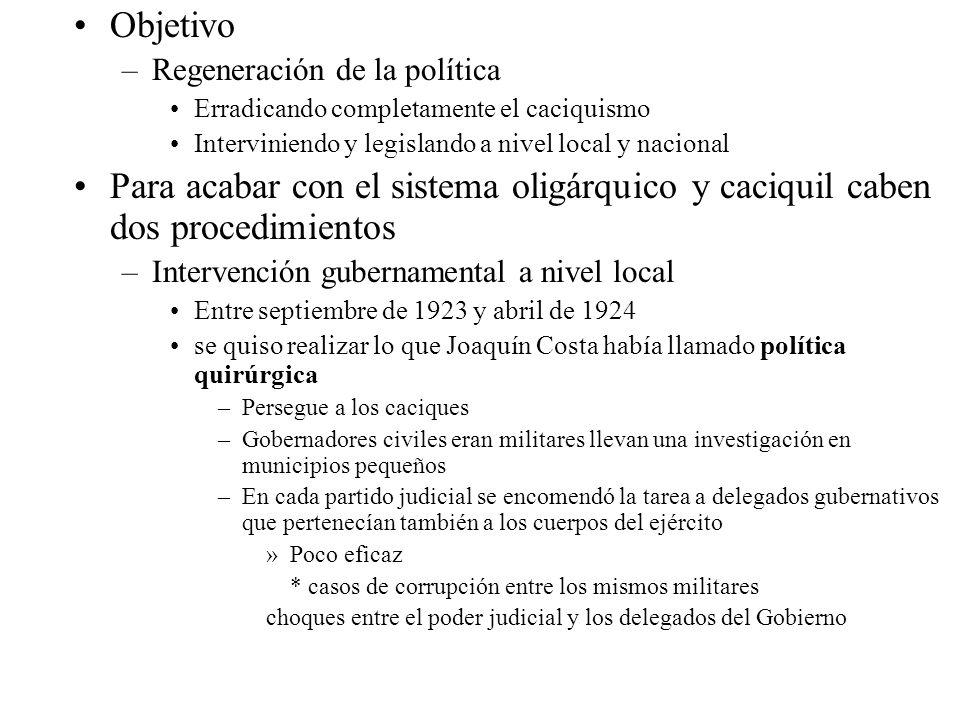 Objetivo –Regeneración de la política Erradicando completamente el caciquismo Interviniendo y legislando a nivel local y nacional Para acabar con el s
