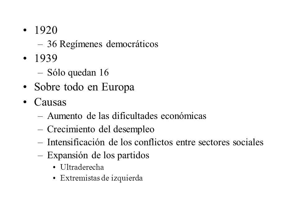 1920 –36 Regímenes democráticos 1939 –Sólo quedan 16 Sobre todo en Europa Causas –Aumento de las dificultades económicas –Crecimiento del desempleo –Intensificación de los conflictos entre sectores sociales –Expansión de los partidos Ultraderecha Extremistas de izquierda