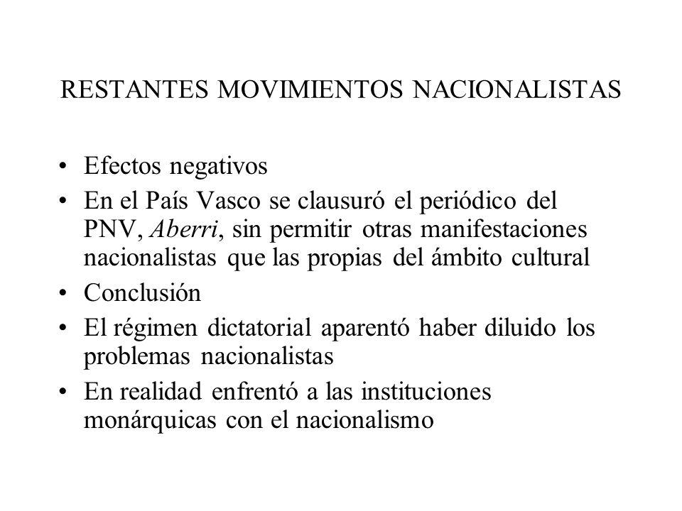 RESTANTES MOVIMIENTOS NACIONALISTAS Efectos negativos En el País Vasco se clausuró el periódico del PNV, Aberri, sin permitir otras manifestaciones na