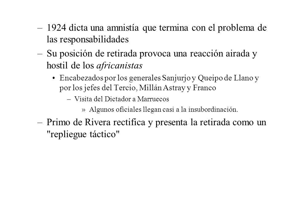 –1924 dicta una amnistía que termina con el problema de las responsabilidades –Su posición de retirada provoca una reacción airada y hostil de los afr