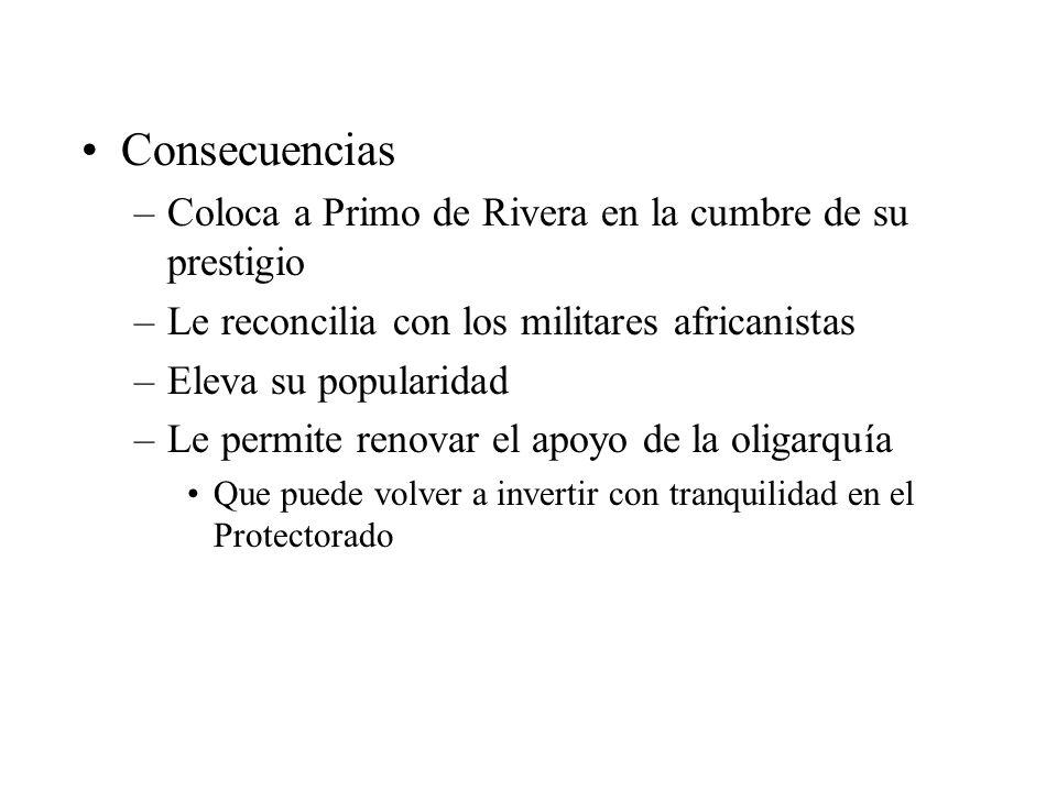 Consecuencias –Coloca a Primo de Rivera en la cumbre de su prestigio –Le reconcilia con los militares africanistas –Eleva su popularidad –Le permite r