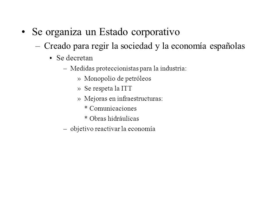 Se organiza un Estado corporativo –Creado para regir la sociedad y la economía españolas Se decretan –Medidas proteccionistas para la industria: »Monopolio de petróleos »Se respeta la ITT »Mejoras en infraestructuras: * Comunicaciones * Obras hidráulicas –objetivo reactivar la economía