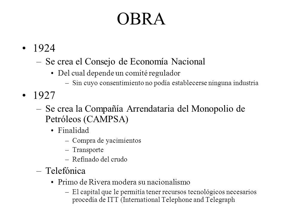 OBRA 1924 –Se crea el Consejo de Economía Nacional Del cual depende un comité regulador –Sin cuyo consentimiento no podía establecerse ninguna industr