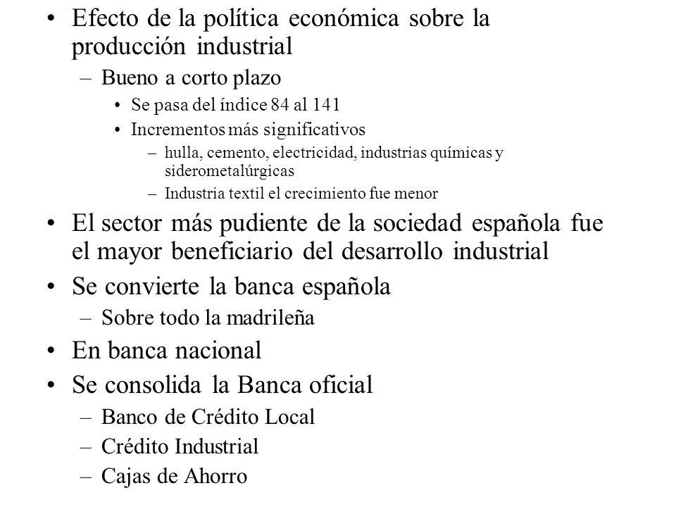 Efecto de la política económica sobre la producción industrial –Bueno a corto plazo Se pasa del índice 84 al 141 Incrementos más significativos –hulla