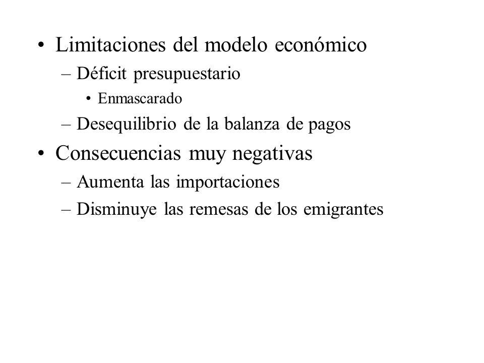 Limitaciones del modelo económico –Déficit presupuestario Enmascarado –Desequilibrio de la balanza de pagos Consecuencias muy negativas –Aumenta las importaciones –Disminuye las remesas de los emigrantes