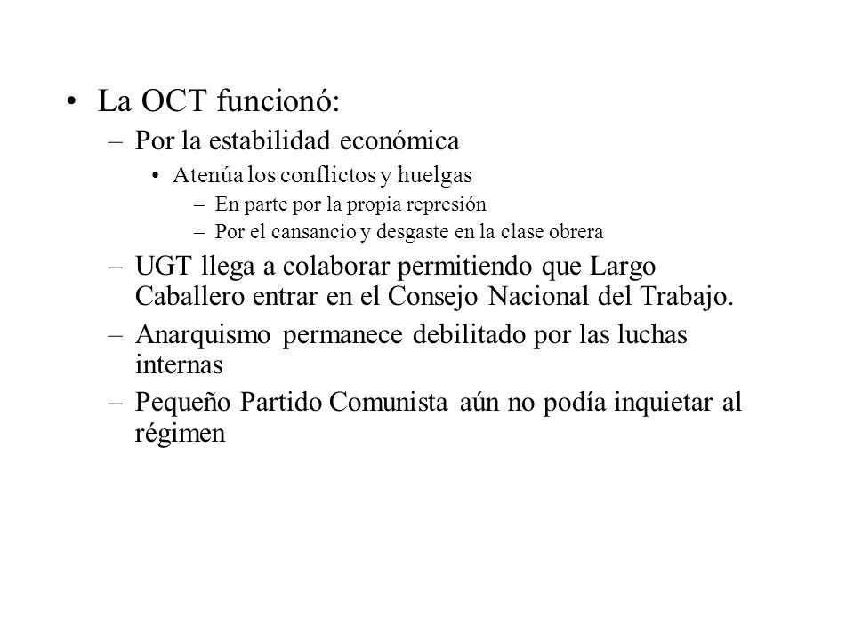 La OCT funcionó: –Por la estabilidad económica Atenúa los conflictos y huelgas –En parte por la propia represión –Por el cansancio y desgaste en la cl