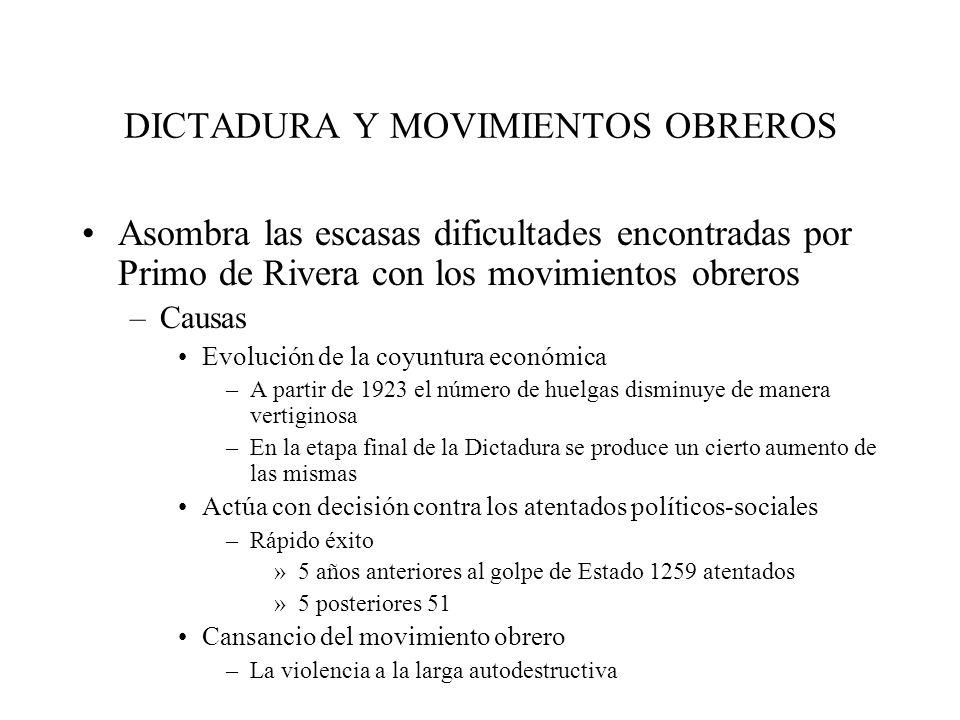 DICTADURA Y MOVIMIENTOS OBREROS Asombra las escasas dificultades encontradas por Primo de Rivera con los movimientos obreros –Causas Evolución de la c