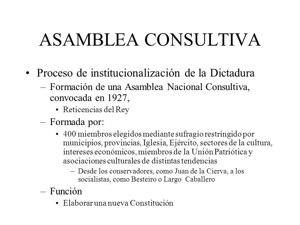 ASAMBLEA CONSULTIVA Proceso de institucionalización de la Dictadura –Formación de una Asamblea Nacional Consultiva, convocada en 1927, Reticencias del