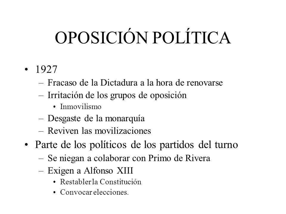 OPOSICIÓN POLÍTICA 1927 –Fracaso de la Dictadura a la hora de renovarse –Irritación de los grupos de oposición Inmovilismo –Desgaste de la monarquía –