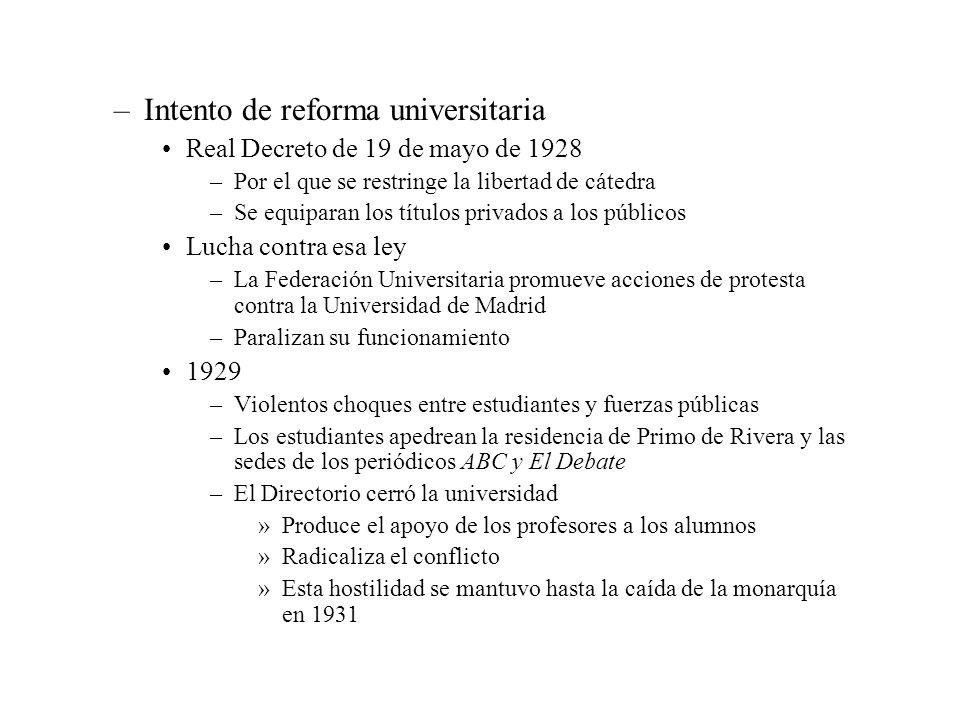 –Intento de reforma universitaria Real Decreto de 19 de mayo de 1928 –Por el que se restringe la libertad de cátedra –Se equiparan los títulos privado