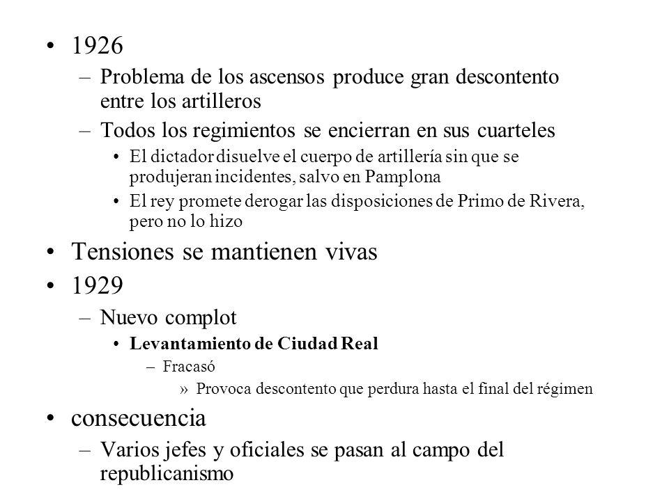 1926 –Problema de los ascensos produce gran descontento entre los artilleros –Todos los regimientos se encierran en sus cuarteles El dictador disuelve