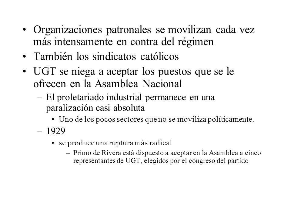 Organizaciones patronales se movilizan cada vez más intensamente en contra del régimen También los sindicatos católicos UGT se niega a aceptar los pue