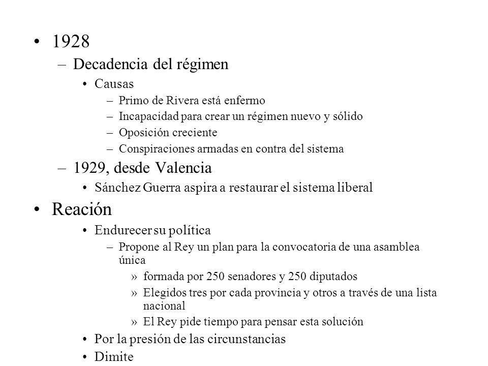 1928 –Decadencia del régimen Causas –Primo de Rivera está enfermo –Incapacidad para crear un régimen nuevo y sólido –Oposición creciente –Conspiracion