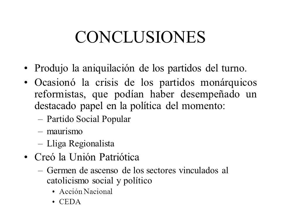 CONCLUSIONES Produjo la aniquilación de los partidos del turno. Ocasionó la crisis de los partidos monárquicos reformistas, que podían haber desempeña