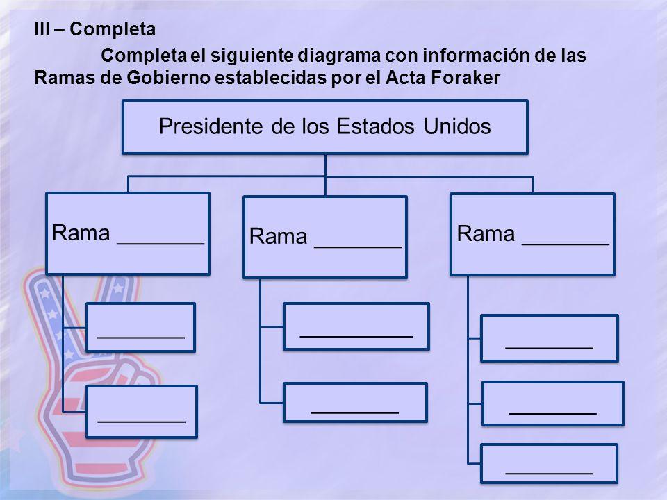 III – Completa Completa el siguiente diagrama con información de las Ramas de Gobierno establecidas por el Acta Foraker Presidente de los Estados Unid