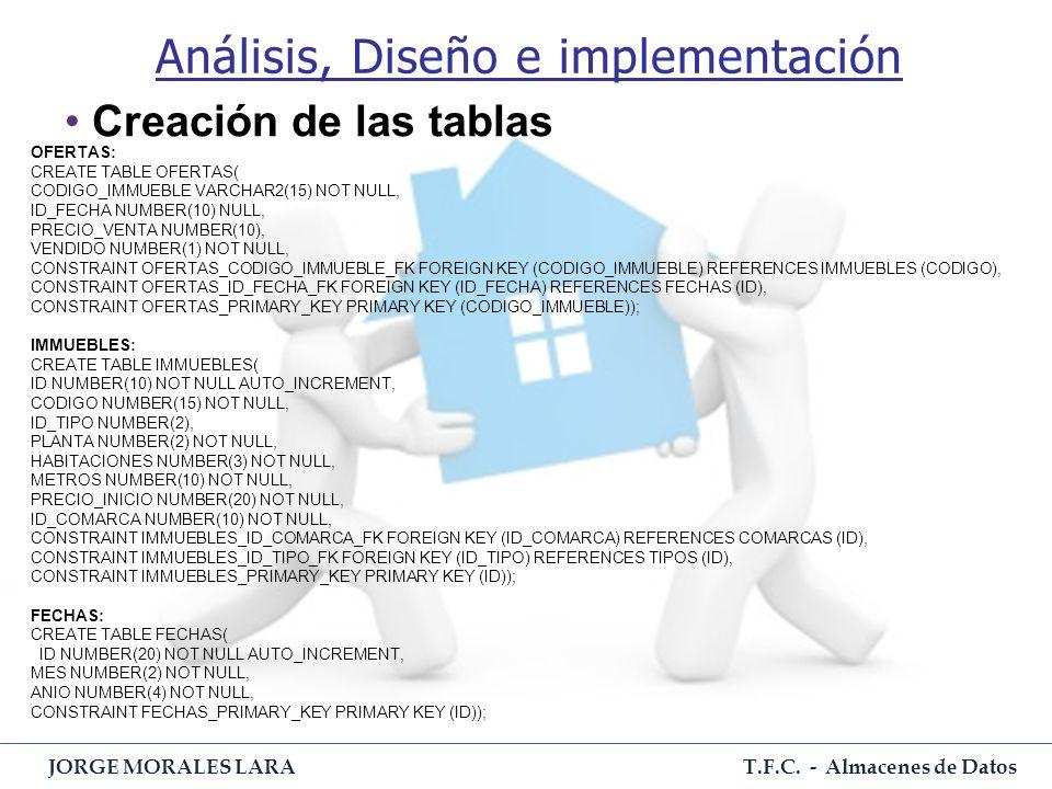 T.F.C. - Almacenes de Datos JORGE MORALES LARA Análisis, Diseño e implementación Creación de las tablas OFERTAS: CREATE TABLE OFERTAS( CODIGO_IMMUEBLE
