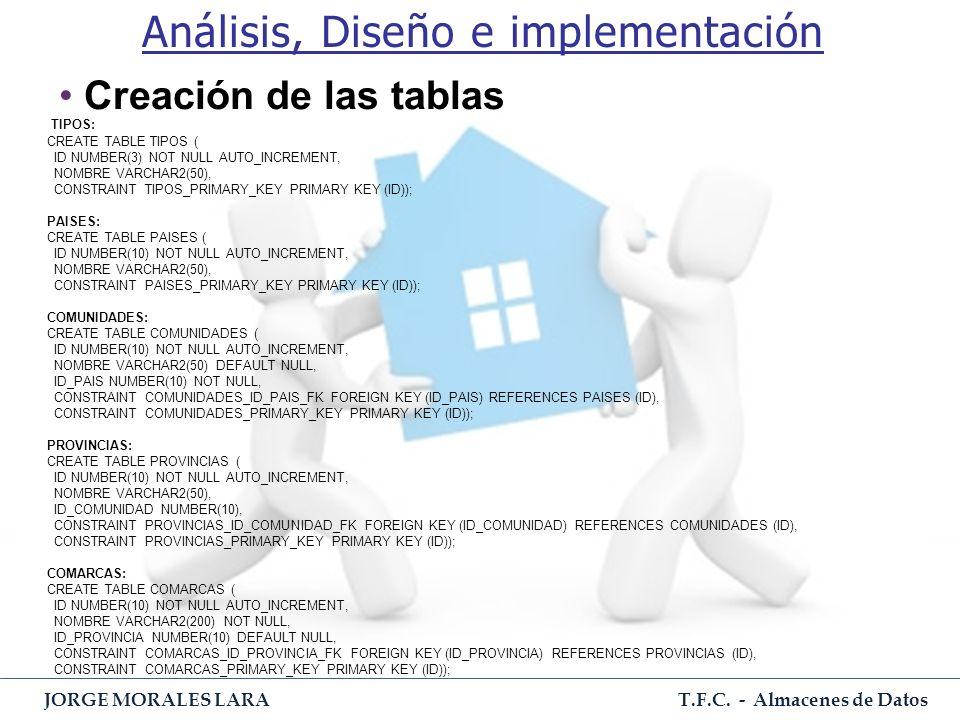 T.F.C. - Almacenes de Datos JORGE MORALES LARA Análisis, Diseño e implementación Creación de las tablas TIPOS: CREATE TABLE TIPOS ( ID NUMBER(3) NOT N
