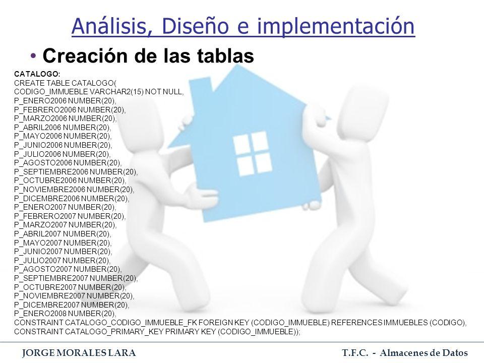 T.F.C. - Almacenes de Datos JORGE MORALES LARA Análisis, Diseño e implementación Creación de las tablas CATALOGO: CREATE TABLE CATALOGO( CODIGO_IMMUEB