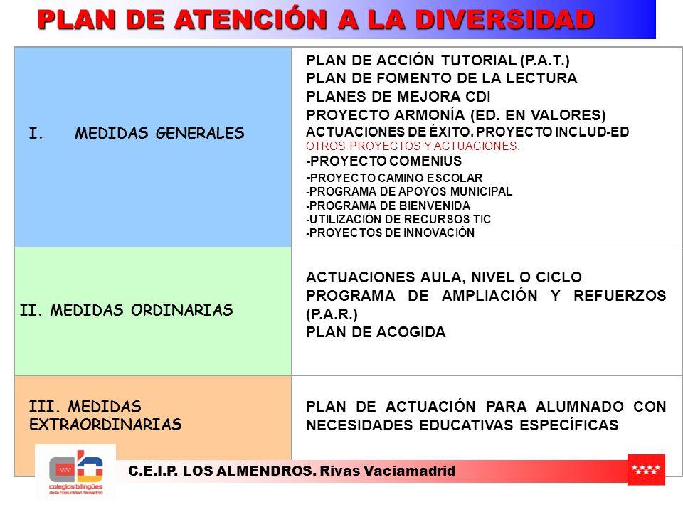 I.MEDIDAS GENERALES PLAN DE ACCIÓN TUTORIAL (P.A.T.) PLAN DE FOMENTO DE LA LECTURA PLANES DE MEJORA CDI PROYECTO ARMONÍA (ED.