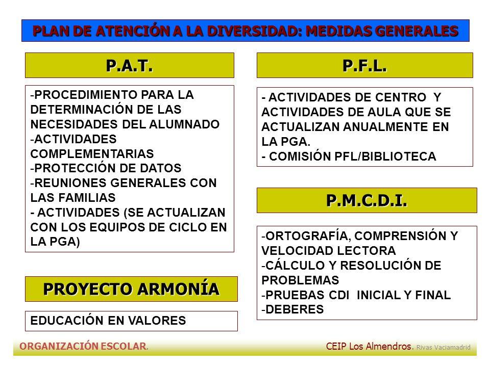 ORGANIZACIÓN ESCOLAR.CEIP Los Almendros. Rivas Vaciamadrid P.A.T.