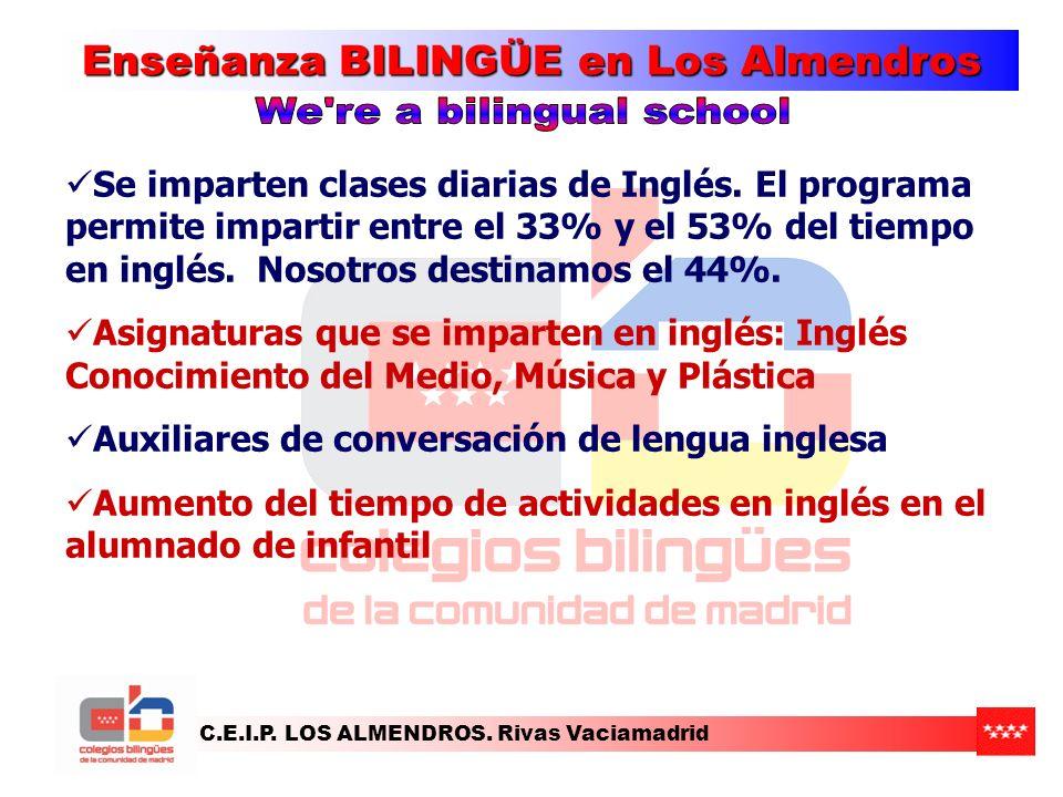 C.E.I.P.LOS ALMENDROS.