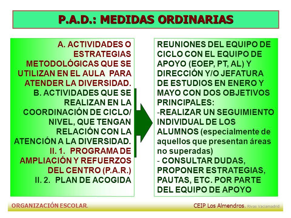ORGANIZACIÓN ESCOLAR.CEIP Los Almendros. Rivas Vaciamadrid A.