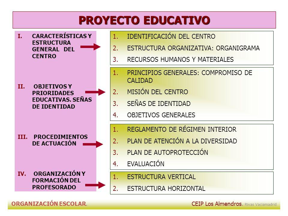 C.E.I.P. LOS ALMENDROS. Rivas Vaciamadrid V ACANTES 44 (+6) 0 0 0 0 4 (+1) 2 (+2) 1 1