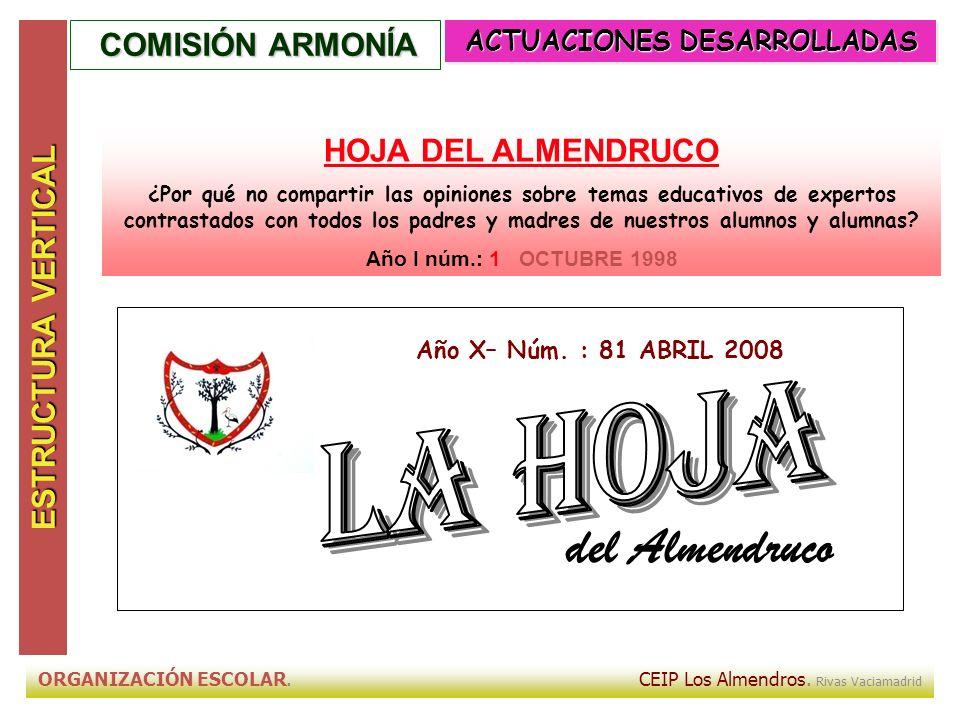 ORGANIZACIÓN ESCOLAR.CEIP Los Almendros.