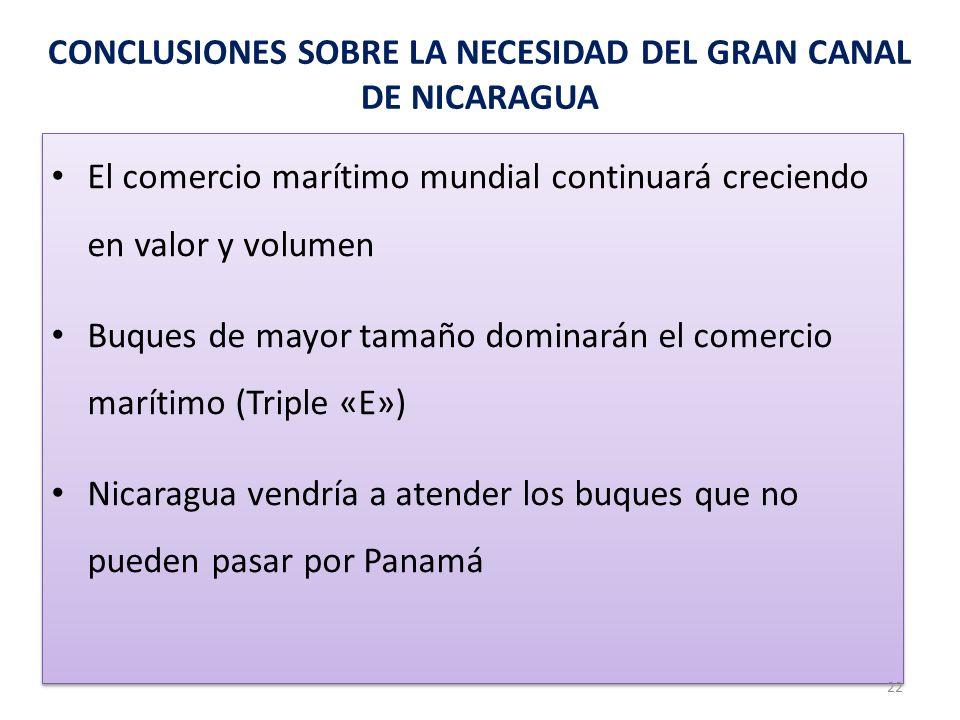 CONCLUSIONES SOBRE LA NECESIDAD DEL GRAN CANAL DE NICARAGUA El comercio marítimo mundial continuará creciendo en valor y volumen Buques de mayor tamañ